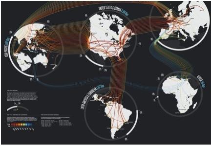 Tráfico de internet